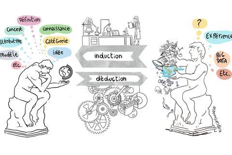 """Comment l'invention de la """"catégorie"""" a changé l'histoire de la pensée humaine"""